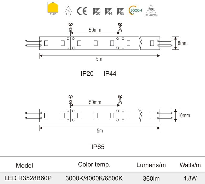 R3528/60P - Đèn LED dây 12V mặt vàng, nhựa chống cháy, 60 mắt, 4.8W/m, IP20, IP44, IP65, cuộn 5m