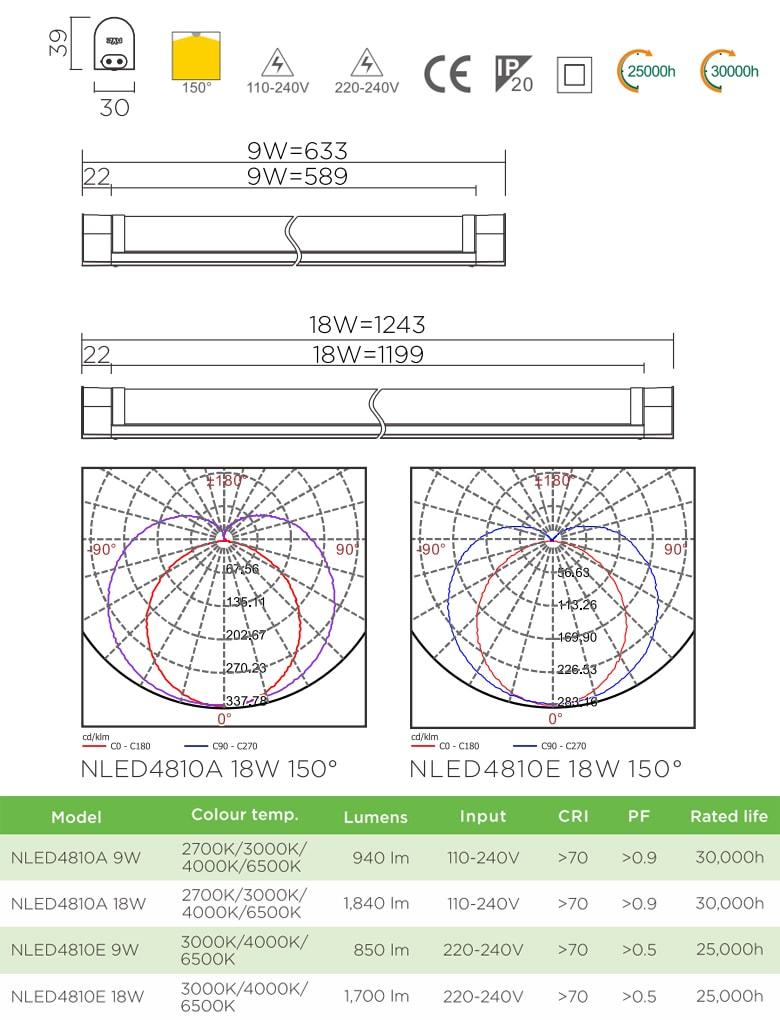 NLED4810* - Tuýp LED T8 module, máng tích hợp chấn lưu rời
