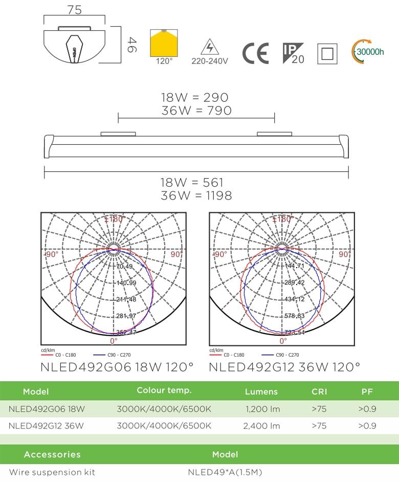 NLED492G - Đèn tuýp LED bán nguyệt lắp nổi/treo, thân thép sơn tĩnh điện