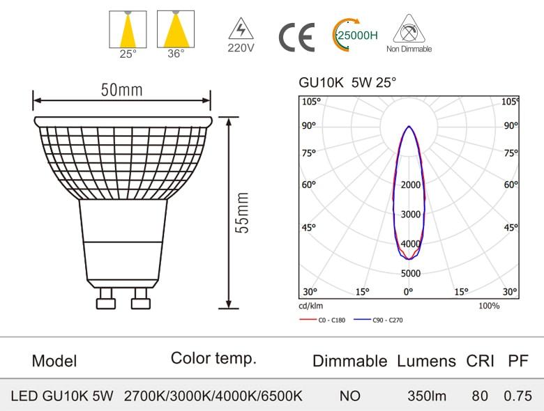 GU10K - Bóng nón LED/Bóng chén LED chân tacte COB 220V, thân kính tản nhiệt, mắt vân chống chói, góc chiếu 25°/36°