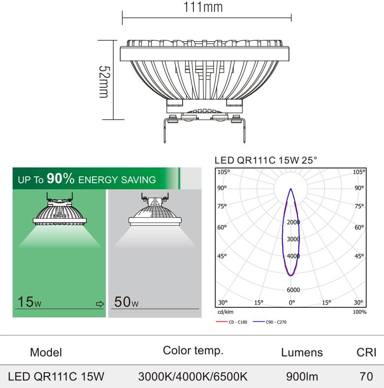 QR111C - Bóng đèn LED AR111 thân nhôm đúc nguyên khối anodized phủ sơn tĩnh điện chống ăn mòn, mắt vân chống chói