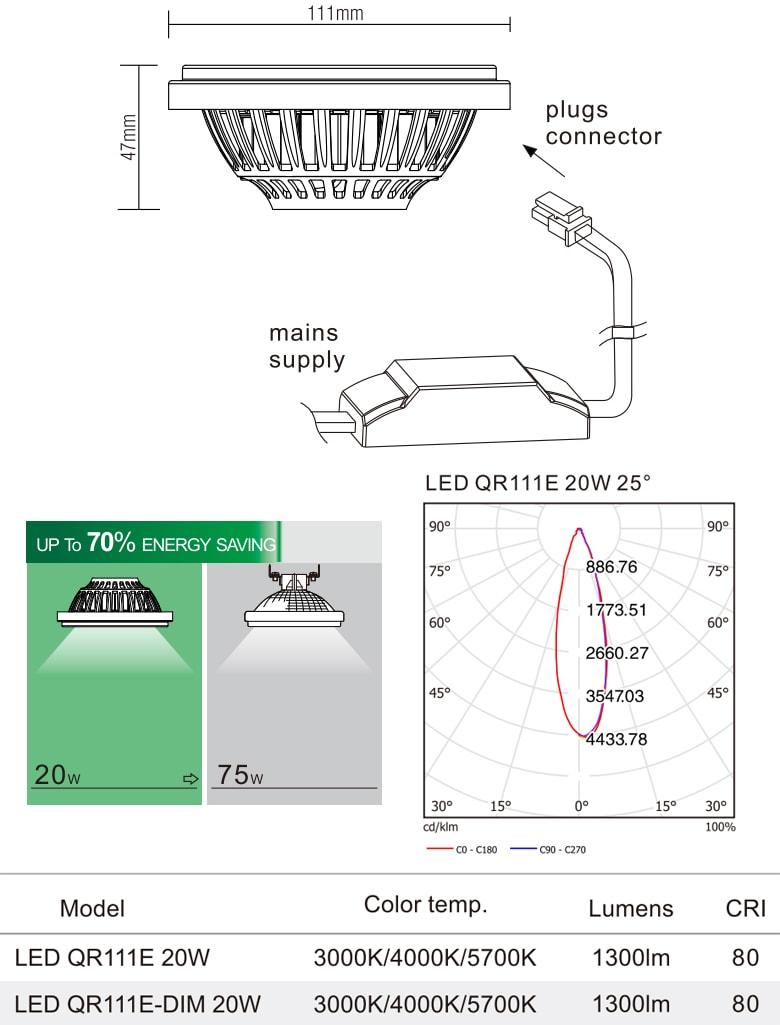 QR111E - Bóng đèn LED AR111 thân nhôm đúc nguyên khối phủ sơn tĩnh điện chống ăn mòn, mắt vân chống chói, DIM