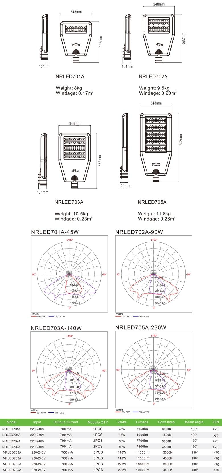 Đèn đường LED NRLED701A NRLED702A NRLED703A NRLED705A NVC Lighting