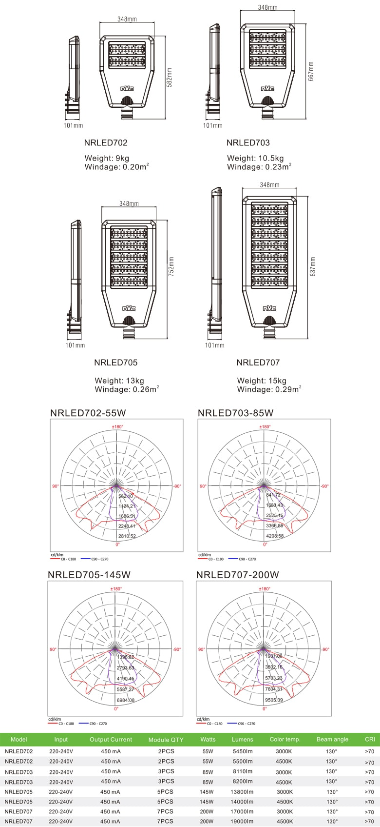 Đèn đường LED NRLED702 NRLED703 NRLED705 NRLED707 NVC Lighting
