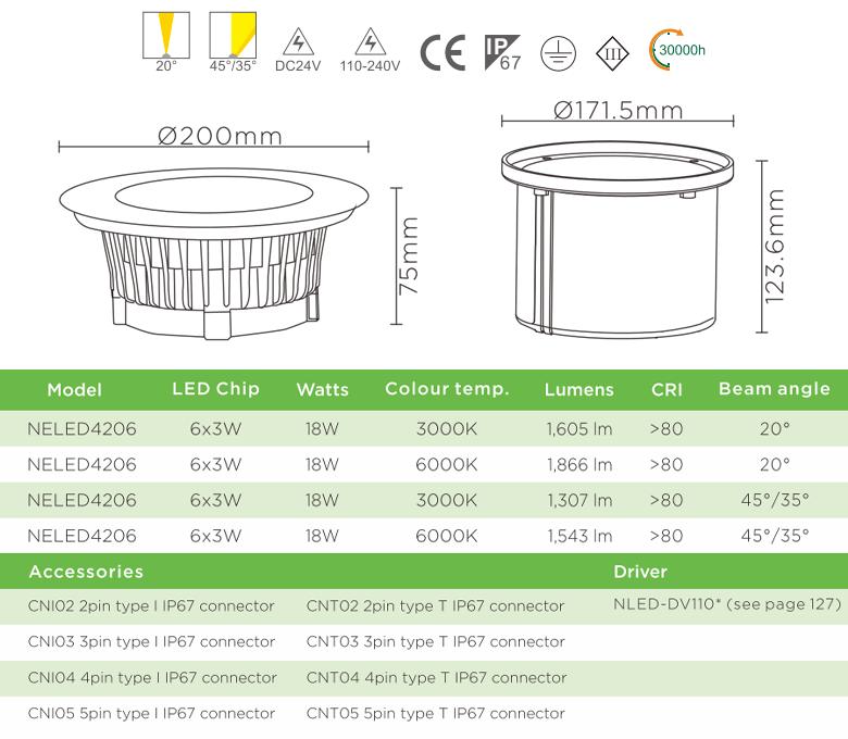 NELED4206 18W - Đèn LED chôn đất chiếu rọi đa góc (20°, 35° và 45°), thân nhôm đúc, mặt inox 316, kính cường lực 8mm, chip Nichia, IP67