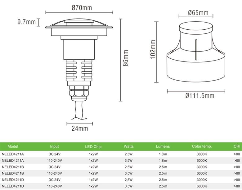 NELED4211 2.5w 3.5w - Đèn âm đất rọi hắt sàn đa hướng, thân nhôm đúc, mặt inox 316, kính cường lực 8mm, chịu lực tối đa 2000kg, Ø60mm IP67