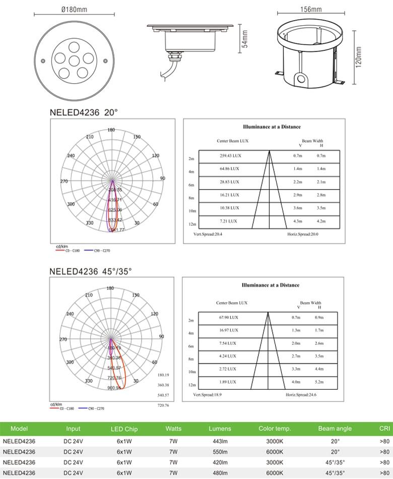 NELED4236 7w - Đèn âm đất chiếu rọi, chip Osram, mặt inox 316, kính cường lực 8mm, chịu lực tối đa 2000kg, Ø16mm IP67