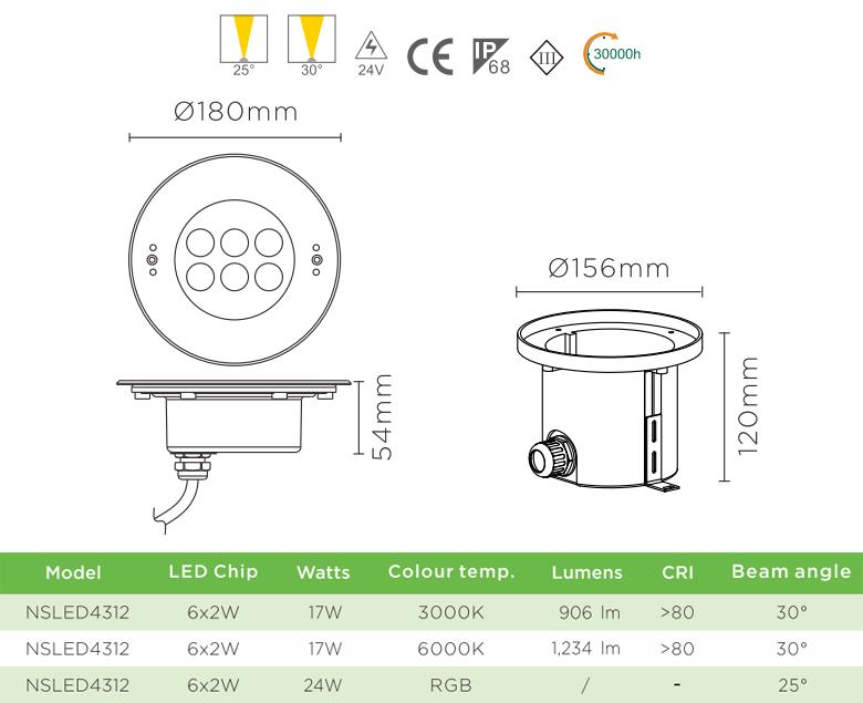 NSLED4312 17W 24W - Đèn âm nước thân inox 316, kính cường lực 7mm chịu lực max 1693kg Ø60mm, đệm cao su EDPM kín nước, chip Osram, IP68