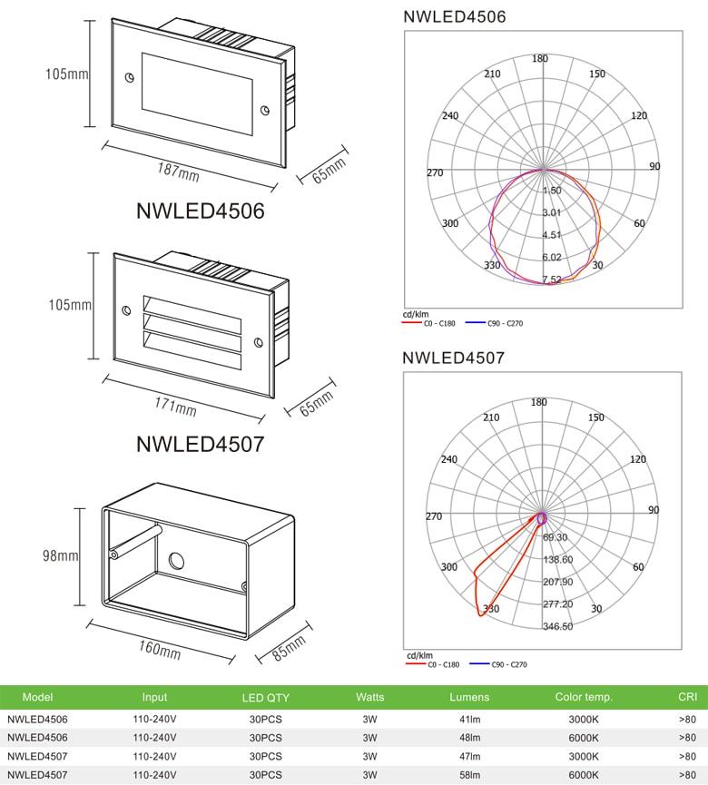 NWLED4506 NWLED4507 - Đèn ram dốc 3W IP65 hình chữ nhật, kính mờ hoặc xẻ rãnh, thân hợp kim nhôm đúc, vành inox 304 NWLED4506 và vành nhôm đúc NWLED4507, kính cường lực 3mm, Ra > 80, tuổi thọ 30.000h