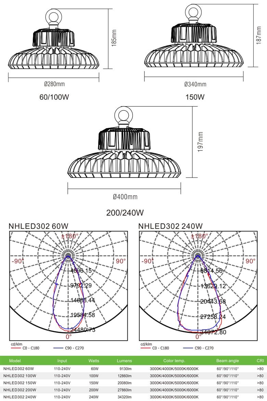 NHLED302 - Đèn LED công nghiệp - LED Highbay UFO SMD IP65, thân đèn và tản nhiệt bằng nhôm đúc nguyên khối chịu nhiệt cao, sơn tĩnh điện chống gỉ
