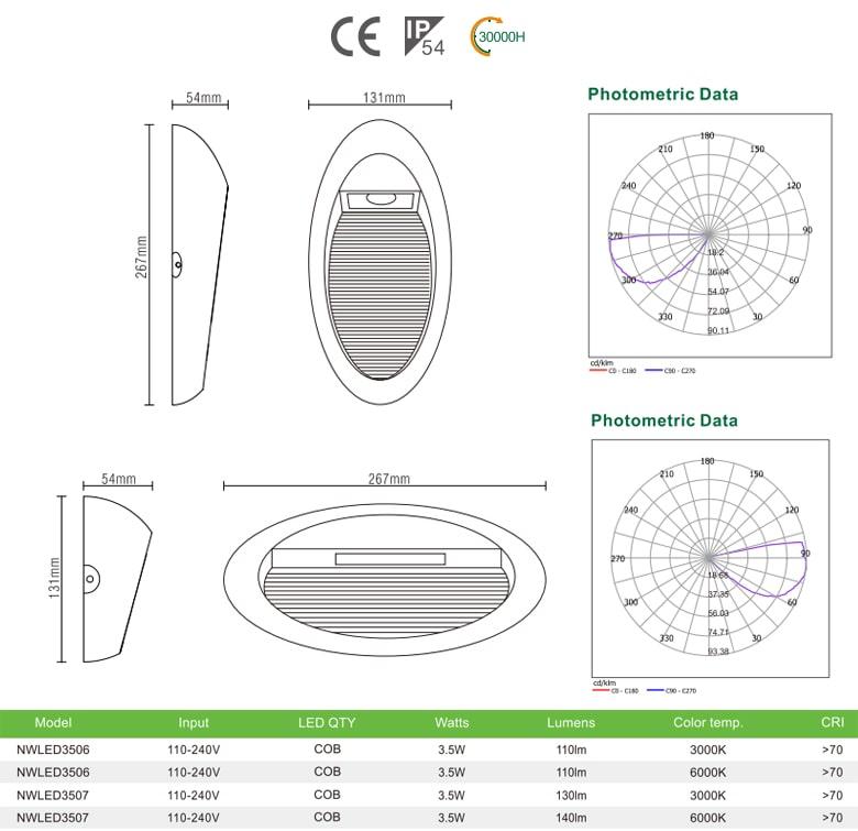 NWLED3506 NWLED3507 3.5W - Đèn LED gắn tường IP54 ngoài trời, chip COB chiếu hành lang, thân nhôm đúc nguyên khối, lens kính cường lực cao cấp