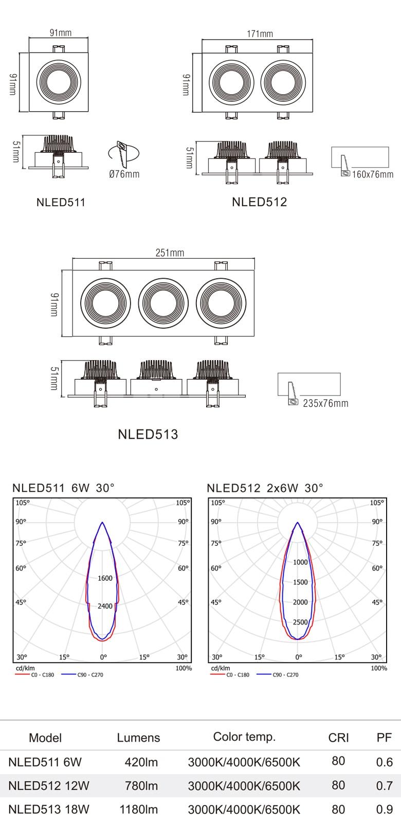 NLED511 NLED512 NLED513 - Đèn LED multiple downlight chóa vân tán sáng, mặt lõm chống chói