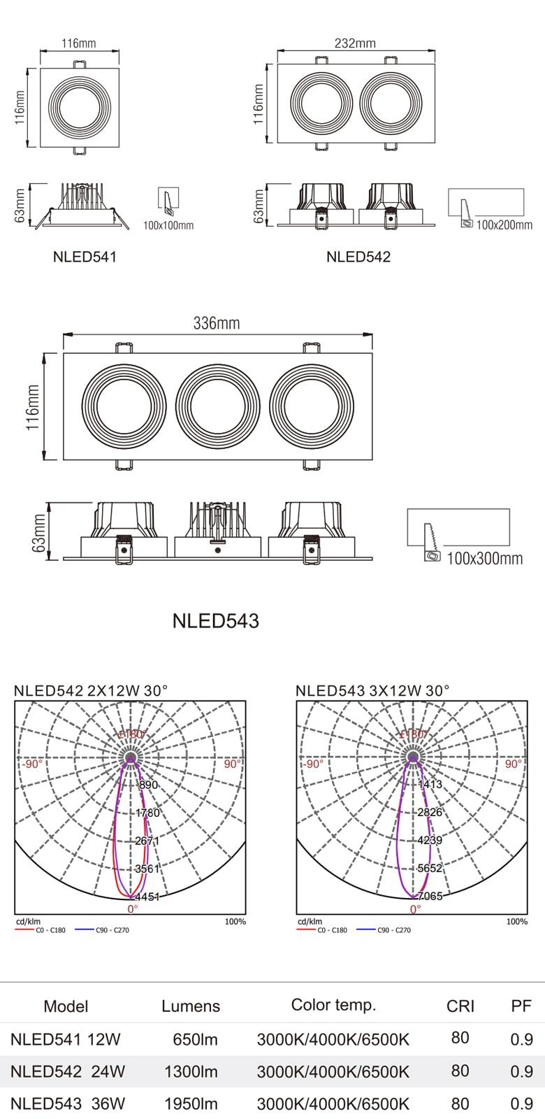 NLED541 NLED542 NLED543 - Đèn LED multiple light COB chóa vân tán sáng, mặt lõm đế mỏng, mặt sơn tĩnh điện