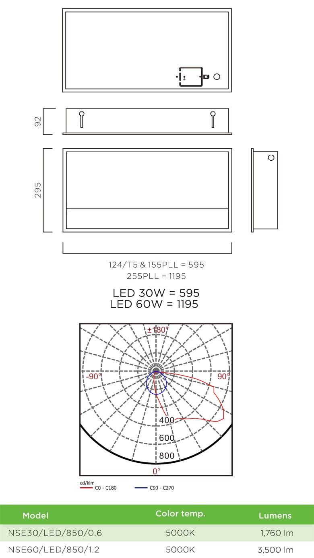 SEATTLE NSE* - Đèn LED panel chiếu lệch và ẩn nguồn sáng chống chói, thân vỏ thép sơn tĩnh điện chống gỉ