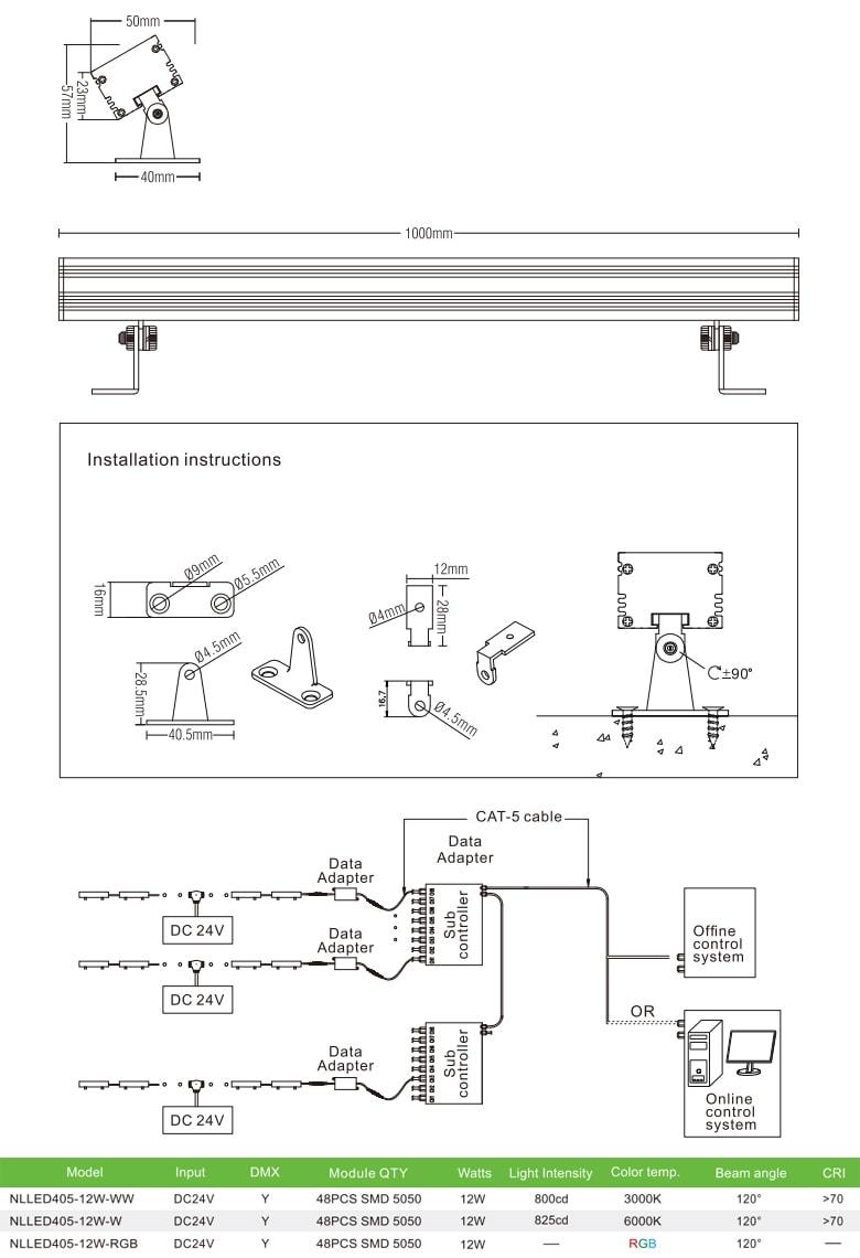 Đèn LED thanh NLLED405