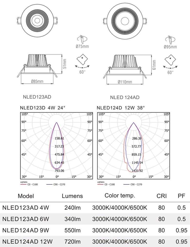 NLED123AD NLED124AD - Đèn rọi âm trần nguyên khối, chip COB, mặt lõm, mắt ngọc chống chói, tản nhiệt nhôm đúc