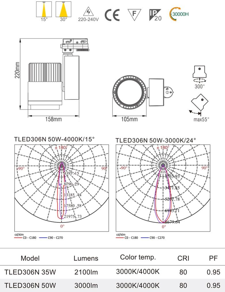 TLED306N - Đèn rọi ray COB liền khối, chấn lưu dọc, thân nhôm đúc, sơn tĩnh điện, vân tán sáng