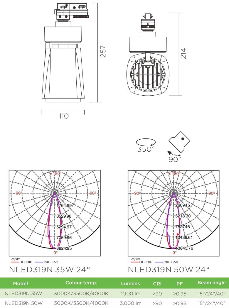 TLED319N - Đèn rọi ray COB liền khối, mặt vuông, thân nhôm đúc, sơn tĩnh điện, vân tán sáng