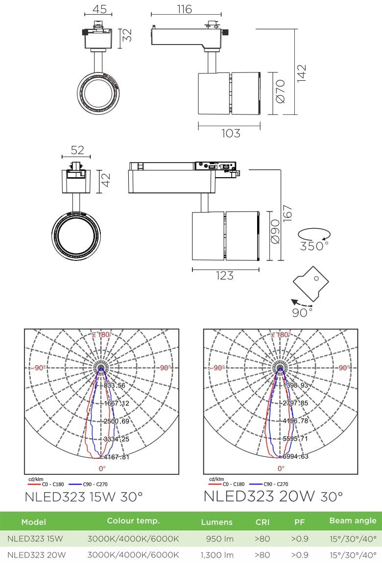 TLED323 - Đèn rọi ray COB liền khối, thân nhôm đúc, sơn tĩnh điện