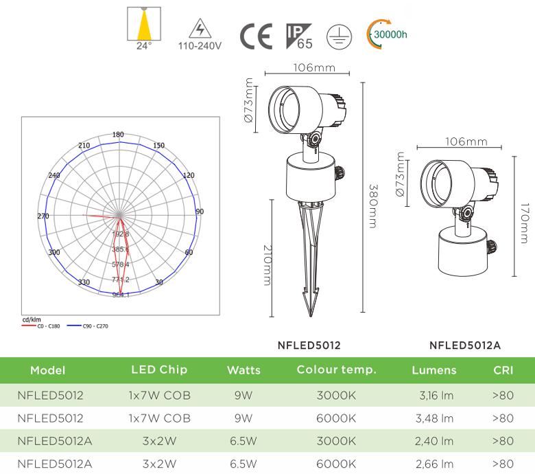 NFLED5012 6.5W 9W - Đèn LED cắm cỏ IP65 chip Cree, góc chiếu 24°, CRI 80, thân nhôm đúc phủ sơn tĩnh điện chống ăn mòn, mắt LED chống chói, mặt kính chịu lực chịu nhiệt, cao 0.17m