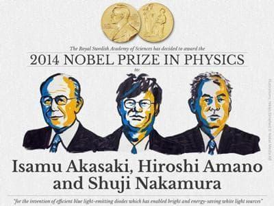 Phát minh về đèn LED giành giải Nobel Vật lý 2014