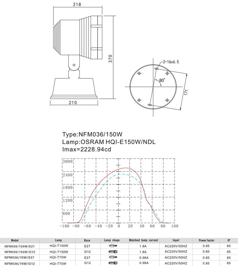 NF036 NFM036 70W - Đèn pha metal ngoài trời IP65, thân hợp kim nhôm đúc nguyên khối phủ sơn tĩnh điện chống ăn mòn, chóa nhôm anodized tinh khiết phản quang ánh sáng ổn định & phản xạ cao