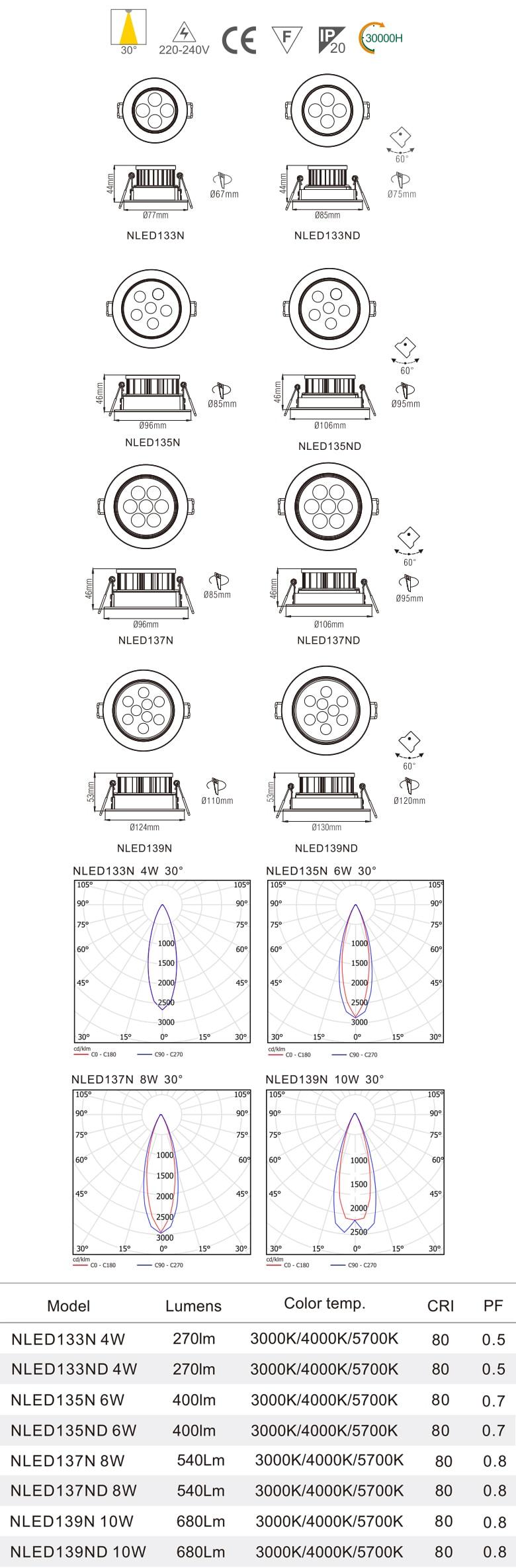 NLED13*N NLED13*ND Series - Đèn rọi LED SMD nguyên khối, tản nhiệt dạng lá thép đàn hồi chống gỉ, chấn lưu rời