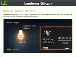 Đèn LED có hiệu suất chiếu sáng cao hơn hẳn