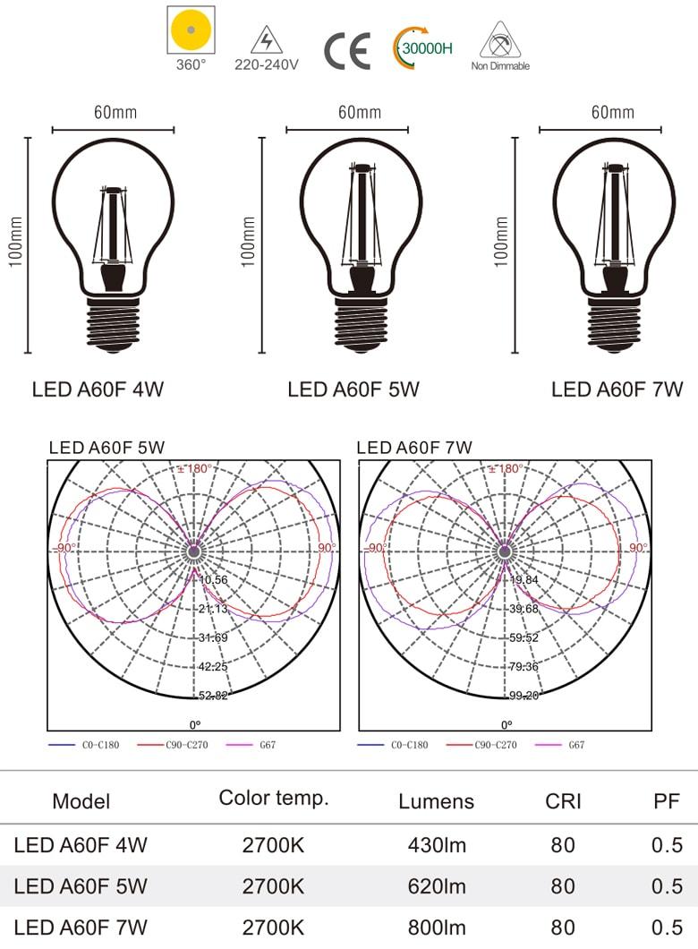 A60F - Bóng đèn LED bulb sợi tóc 360°, đui xoáy E27, chóa nhựa chống vỡ, tản nhiệt nhôm đúc trong thân bóng 110V-240V
