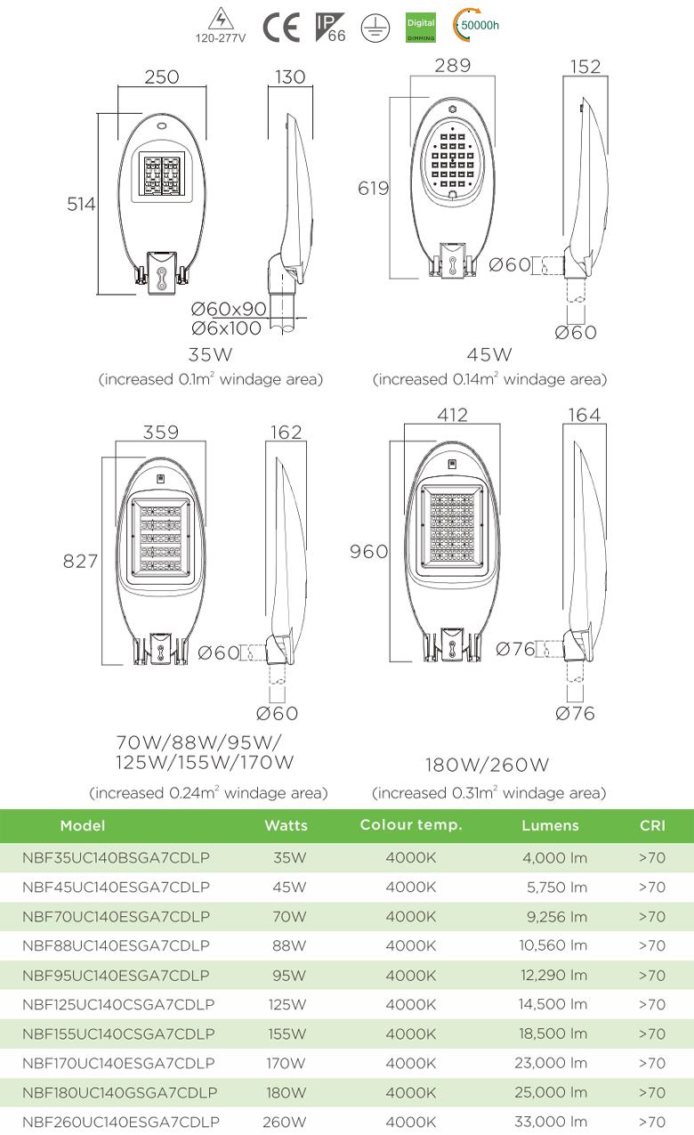 BELFRY 35W 45W 125W 155W 180W 260W - Đèn đường LED cấp bảo vệ ngoài trời IP66, bộ đổi nguồn Phillips tích hợp hệ thống DALI, kính chịu lực xuyên sáng tốt, chip Cree LED cao cấp