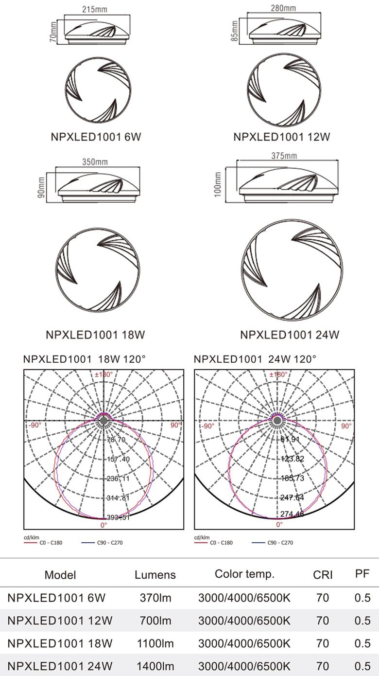 NPXLED1001 - Đèn LED ốp trần nổi ban công, mặt nhựa dẻo vân sóng, độ xuyên sáng lên đến 90%