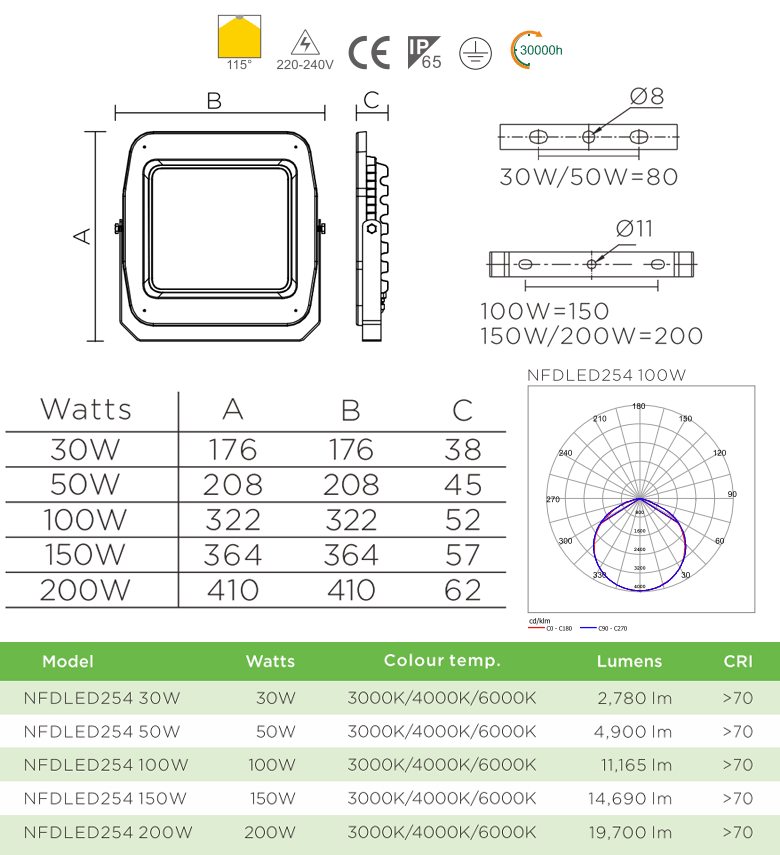 NFDLED254 30W 50W 100W 150W 200W - Đèn pha LED ngoài trời SMD IP65, thân nhôm đúc nguyên khối phủ sơn tĩnh điện chống ăn mòn, chóa nhôm 6063 phản quang truyền tải ánh sáng xa và ít hao tổn, góc chiếu 115°