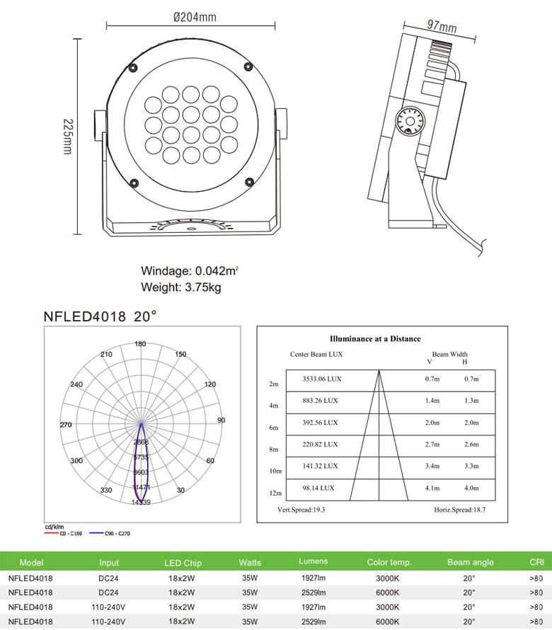 NFLED4018 - Đèn pha LED ngoài trời COB 25W IP65 mặt tròn, thân nhôm đúc nguyên khối phủ sơn tĩnh điện chống ăn mòn, mặt kính chịu lực 5mm chịu được lạnh và nhiệt độ cao, mắt vân chống chói, chip OSRAM, góc chiếu 20°