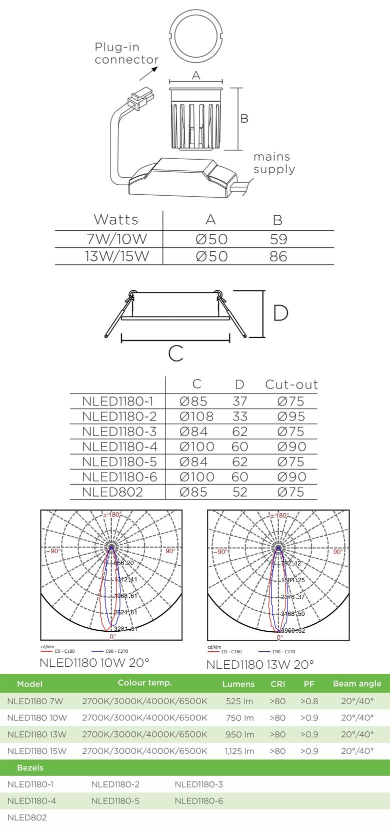 NLED1180 7W 10W 13W 15W - Đèn rọi âm trần COB MR16 module thay thế linh hoạt, tản nhiệt nhôm đúc, chấn lưu Osram rời
