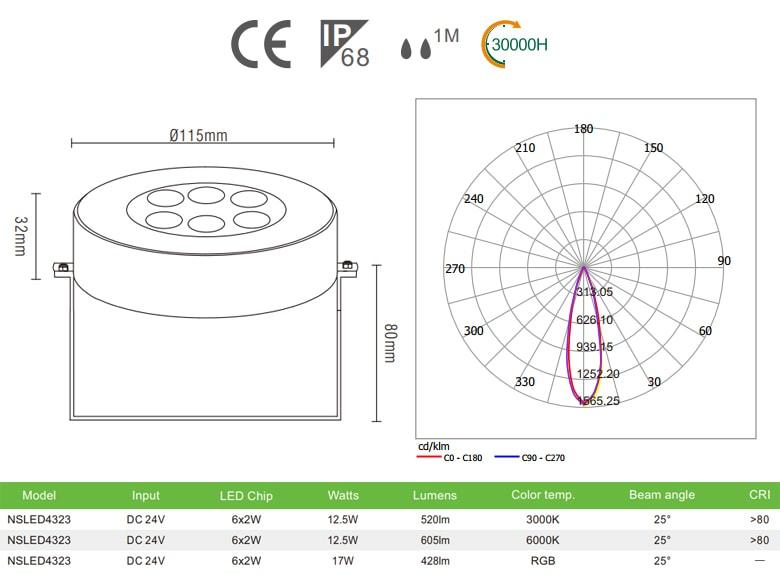 NSLED4323 - Đèn LED âm nước thân inox 316, kính cường lực 8mm, đệm cao su EDPM kín nước, chip Osram, IP68