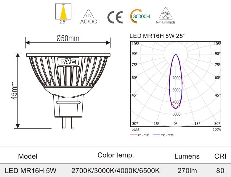 MR16H - Bóng nón LED/Bóng chén LED chân cắm G5.3 12V, thân nhôm đúc anodized cao cấp, mắt vân chống chói, góc chiếu 25°
