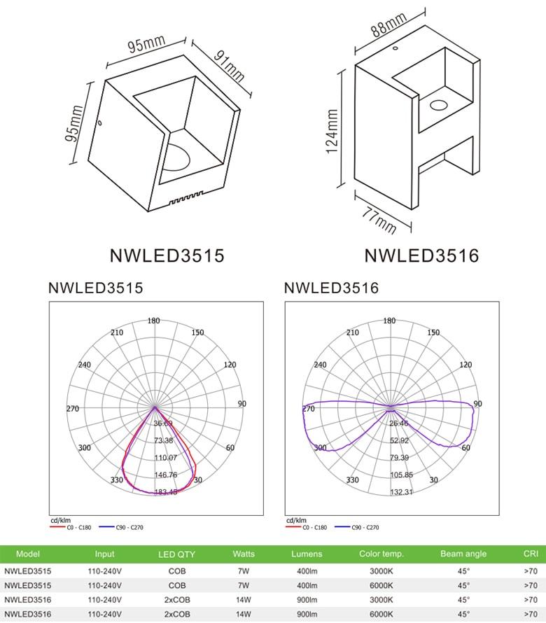 NWLED3515 7W NWLED3516 14W - Đèn LED surface wall light gắn tường IP54 45° mặt vuông, chiếu 1 đầu & 2 đầu, chip CREE, thân nhôm đúc, kính cường lực trong