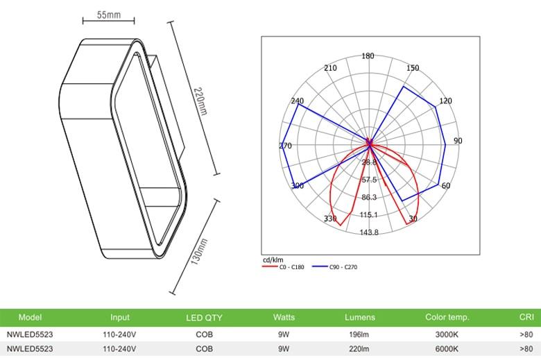 NWLED5523 - Đèn LED gắn tường surface wall light COB Bridgelux 9W IP54, chiếu 2 đầu khoảng cách ngắn, dùng hành lang, ban công, thân nhôm đúc, kính cường lực trong