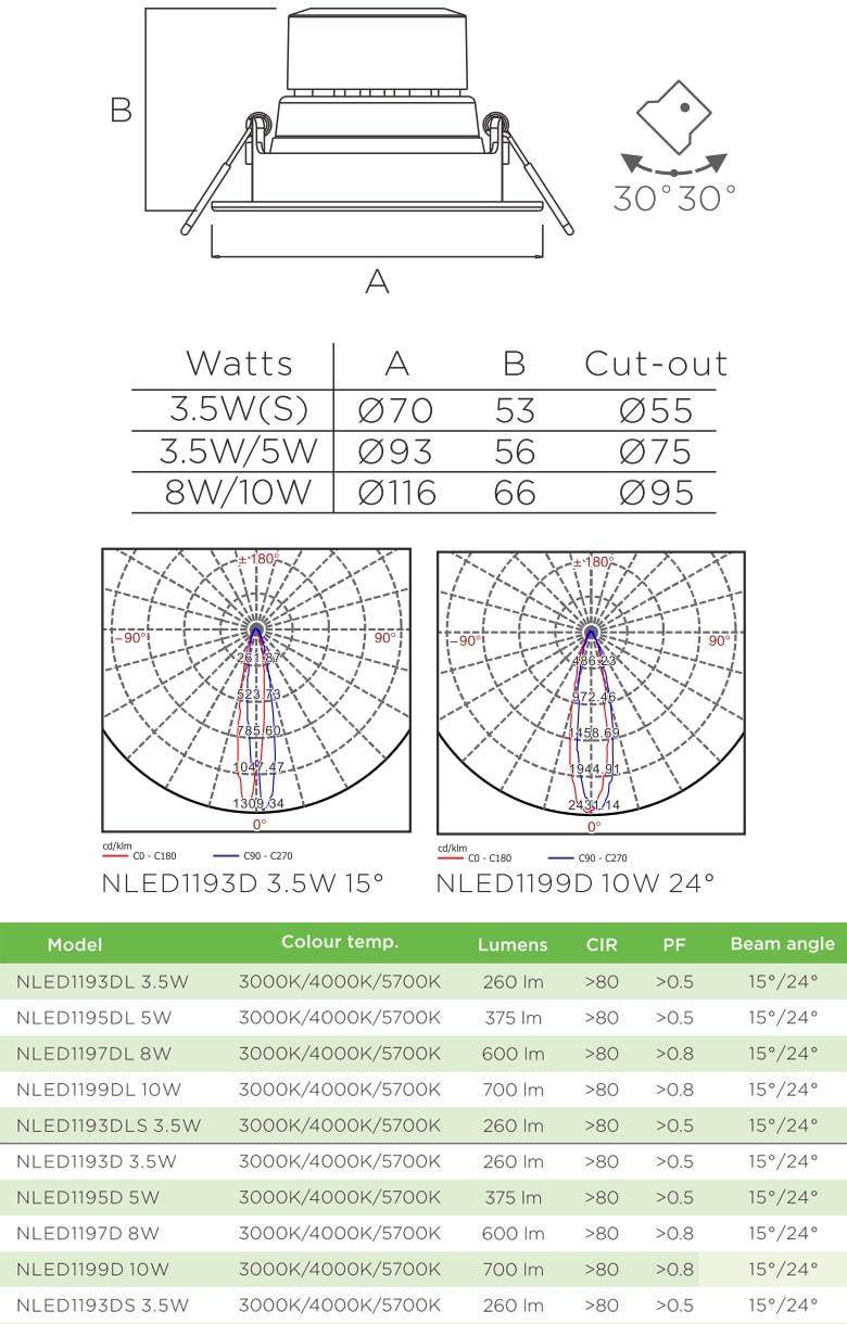 NLED1193 NLED1195 NLED1197 NLED1199 - Đèn rọi âm trần COB liền khối, DIM theo số lần tắt/bật công tắc, vành xoay 30°, mắt ngọc chống chói, thân polycarbonate, chấn lưu liền