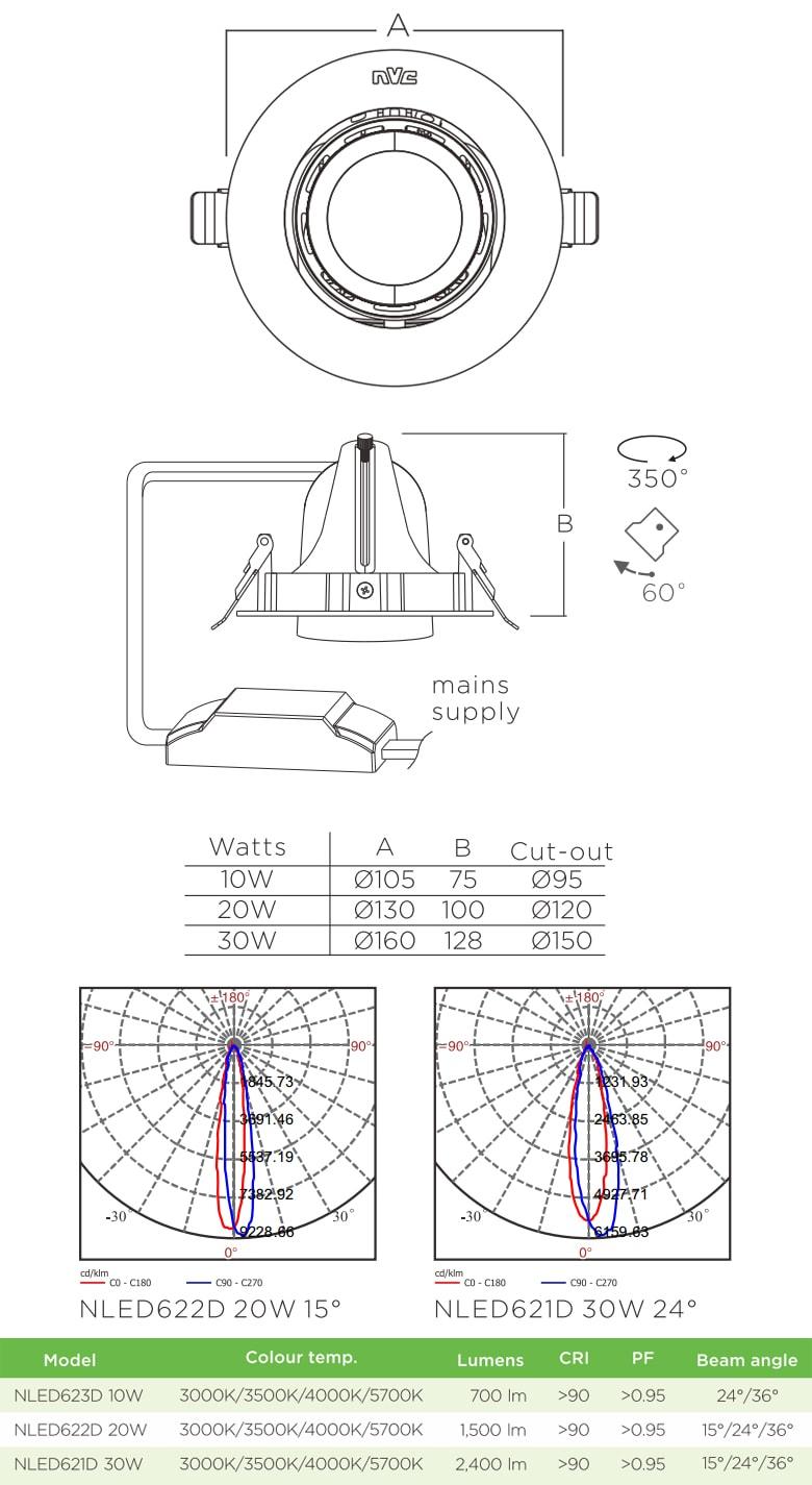 NLED623D 10W, NLED622D 20W, NLED621D 30W - Đèn rọi âm trần COB CRI 90, thân đèn & tản nhiệt bằng nhôm đúc nguyên khối, xoay ngang 350°, xoay dọc 60°, chấn lưu rời