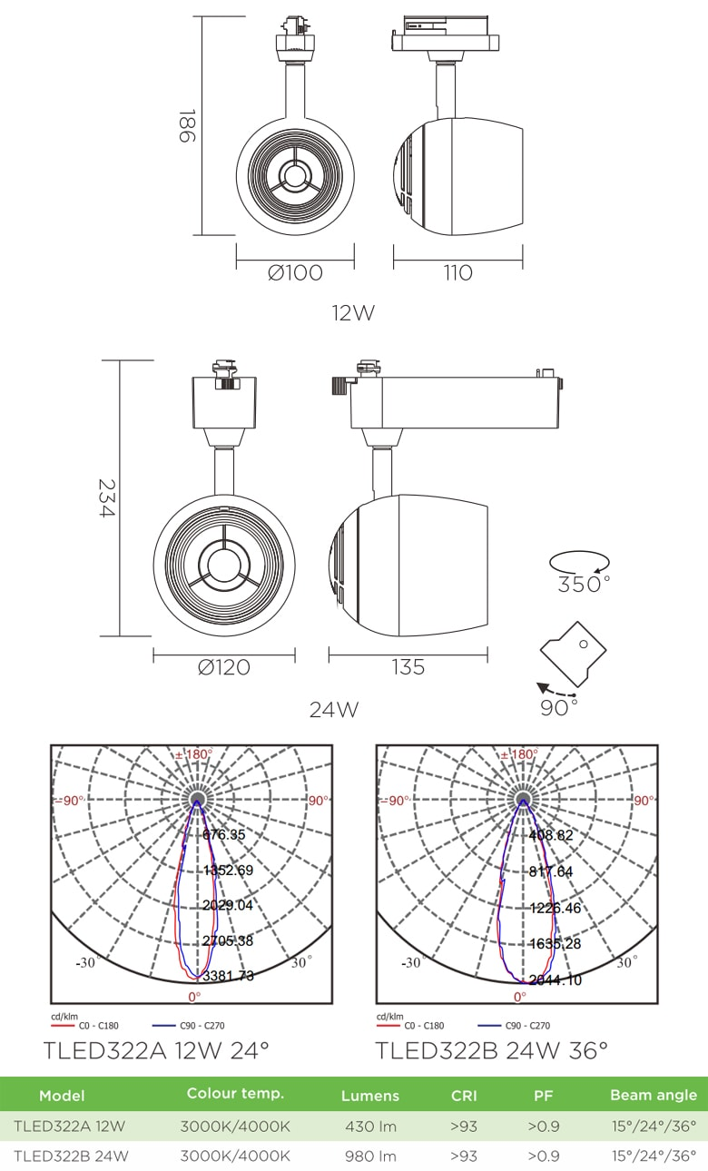 TLED322* - Đèn rọi ray COB liền khối, chóa chống chói, vân tán sáng, trục xoay inox 430, CRI 93