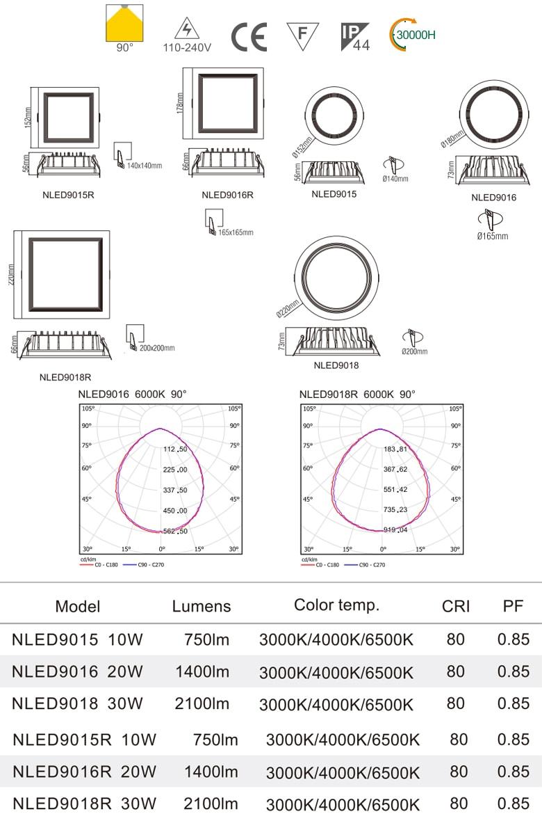 NLED901* NLED901*R Series - Đèn downlight âm trần mặt lõm dáng vuông hoặc tròn, kính mờ chống chói, vành giật cấp, mắt COB 10W 20W 30W, thân hợp kim nhôm đúc cao cấp, chấn lưu rời