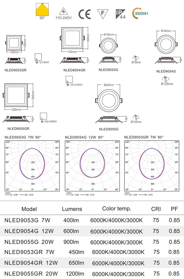 NLED905*G NLED905*GR Series - Đèn downlight âm trần dạng panel mỏng, công suất 7W 12W 20W, IP44, mặt kính mờ chống chói, thân hợp kim nhôm đúc nguyên khối cao cấp phủ sơn tĩnh điện chống oxy hóa