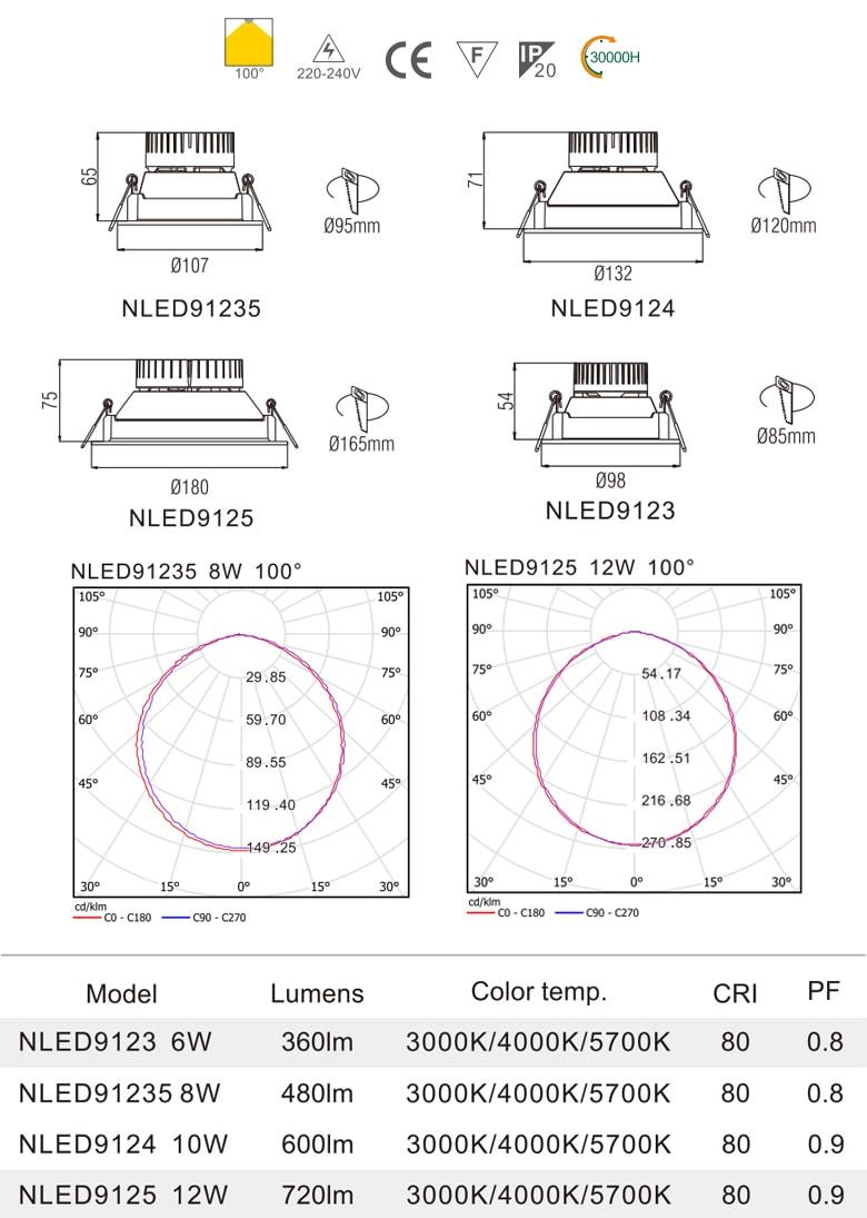 NLED9123 6W, NLED91235 8W, NLED9124 10W, NLED9125 12W - Đèn LED downlight âm trần mặt meca lõm mờ chống chói, vành giật cấp, tản nhiệt hợp kim nhôm cao cấp, mặt và đế đèn bằng polycarbonate, chấn lưu liền