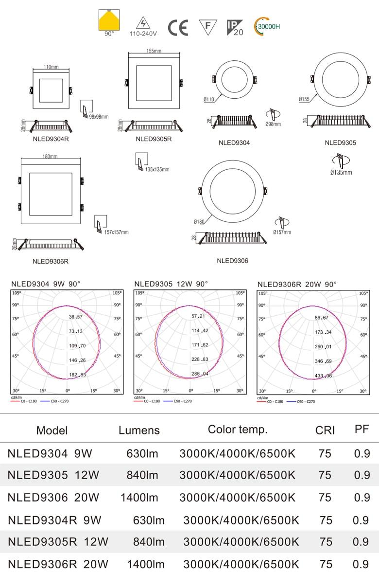 NLED930* NLED930*R Series - Đèn LED downlight âm trần dạng panel mỏng, công suất 9W 12W 20W, kính mờ chống chói, vành và tản nhiệt bằng nhôm đúc cao cấp phủ sơn tĩnh điện chống oxy hóa