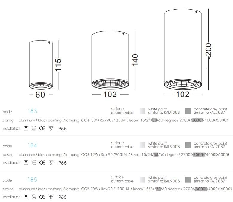 NBL183 5W, NBL184 12W, NBL185 20W - Đèn lon nổi tròn, lắp mái hiên, canopy, độ sáng tương ứng 430lm 900lm 1700lm, chip Cree cao cấp Ra 90, dùng ngoài trời IP65