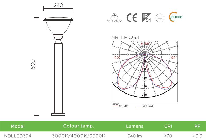 NBLLED354 8W – Đèn trụ sân vườn Bollards Lighting IP54, cao 800mm, quang thông 640 lumens, CRI 70, PF 0.9, dải điện áp 110V-240V