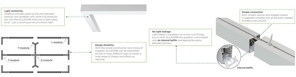 Đèn LED thanh văn phòng NVC chiếu sáng hiệu quả và ấn tượng