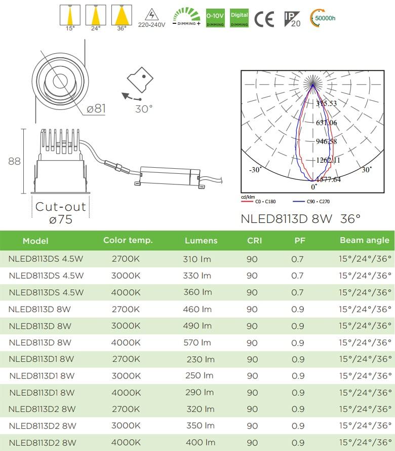 NLED8113D 4.5W 8W Series - Đèn LED downlight khách sạn cao cấp lắp âm trần, mặt tròn, mặt oval hoặc mặt bán nguyệt, độ hoàn màu CRI 90, bóng ẩn chống chói, góc chiếu 15° 24° 36°, góc xoay 30°, tương thích DALI