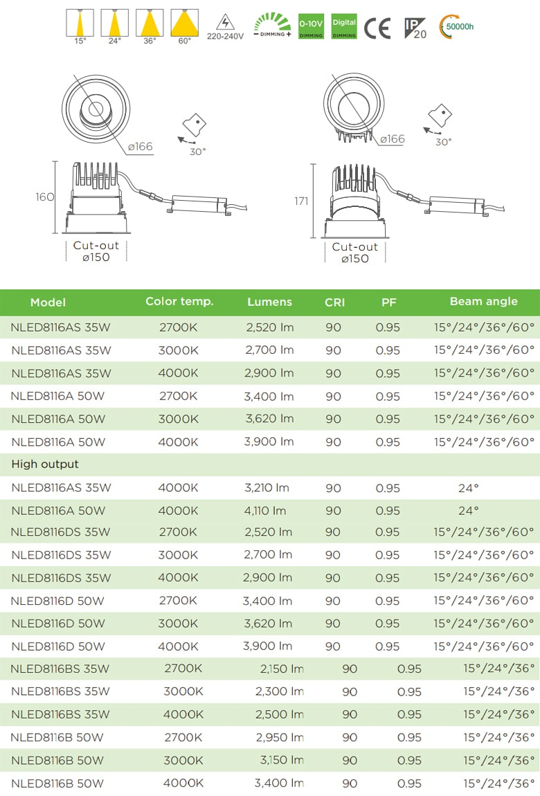 NLED8116 35W 50W Series - Đèn LED downlight khách sạn cao cấp lắp sảnh cao, độ hoàn màu CRI 90, bóng ẩn chống chói, góc chiếu 15° 24° 36° 60°, góc xoay 30°, hệ số công suất PF 0.95, tương thích DALI